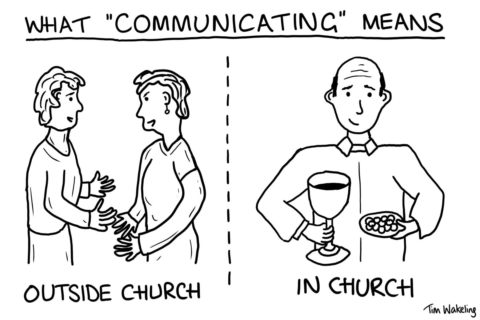"What ""communicating"" means"