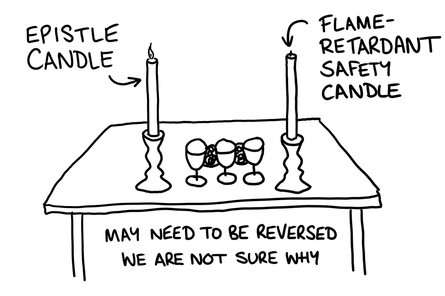 Flame retardant candle