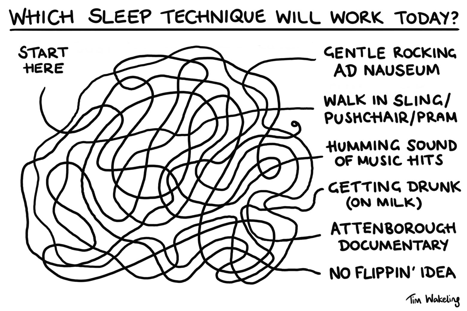 Sleep techniques